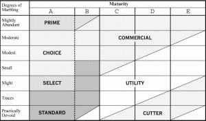 maturity_chart.bmp
